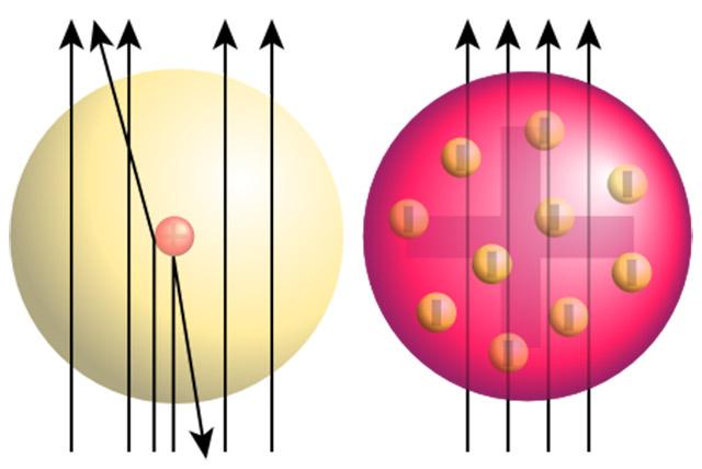 Резерфорд һәм Томпсонның атом модельләре